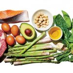 everything-know-ketogenic-diet-1515614402